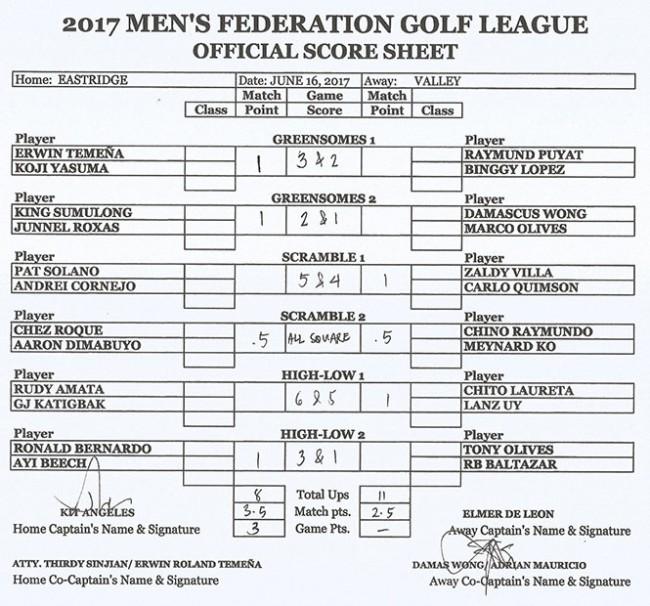2017-Men's-FedGolf-League-Match--Result-(Group-1--Eastridge-vs-V