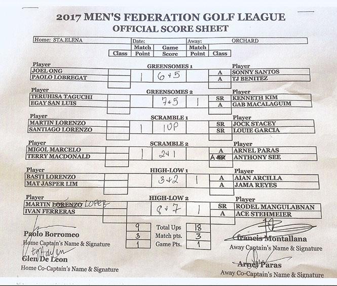 2017-Men's-FedGolf-League-Match--Result-(Group-2--Sta