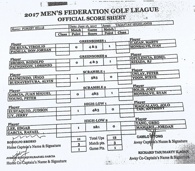2017-Men's-FedGolf-League-Match--Result-(Group-2--Forest-vs-High